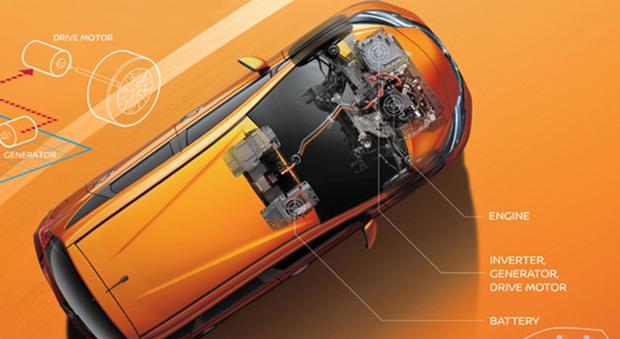 Schema Elettrico Nissan Qashqai : Nissan e power arriva il generatore interno per la ricarica del